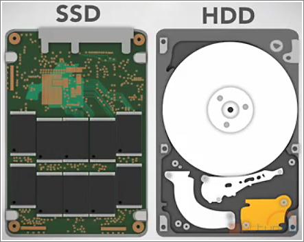 ssd hdd установка в киеве Установить SSD в ноутбук